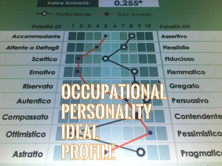 Profilo ideale della personalità lavorativa con il test OPPro